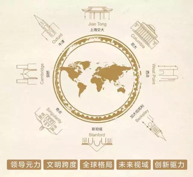 中国CEO全球研修